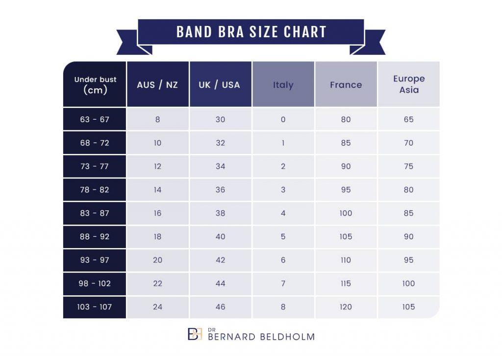 Dr Beldholm Band Bra Size Chart
