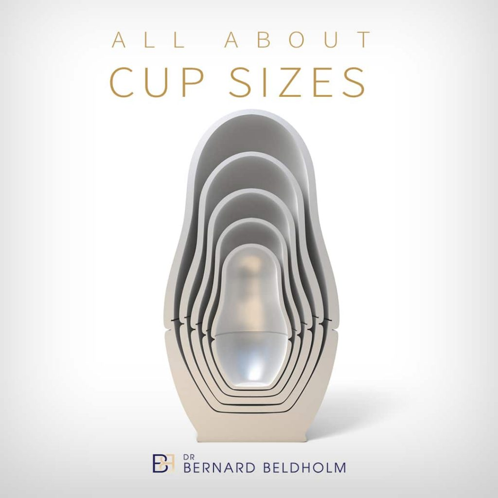 Dr Beldholm All About Cup Sizes Image